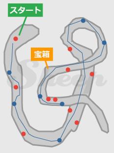 チョウ探し・初級(中央部) | FF10攻略 Sheep(HDリマスター)