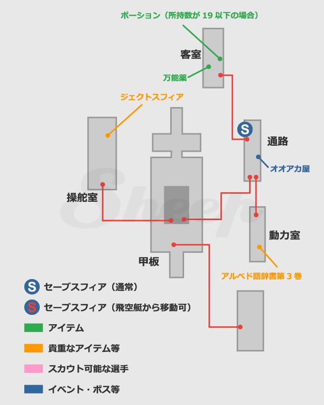 連絡船リキ号 | FF10攻略 Sheep(HDリマスター)